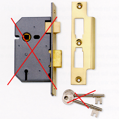 Security Locks Amp Latches Mortice Sash Locks