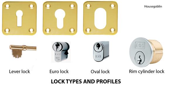 Housegoblin Lock Types